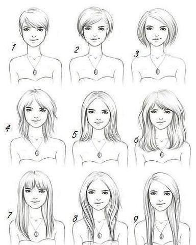 Як зачіска змінює обличчя