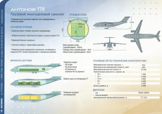 Український Ан-178 успішно здійснив свій перший політ (фото, відео)