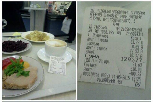 Скільки коштує сніданок в їдальні Верховної Ради?