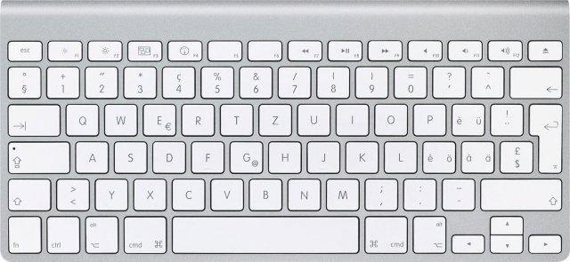 38 клавіатурних комбінацій, які працюють в будь-якому браузері