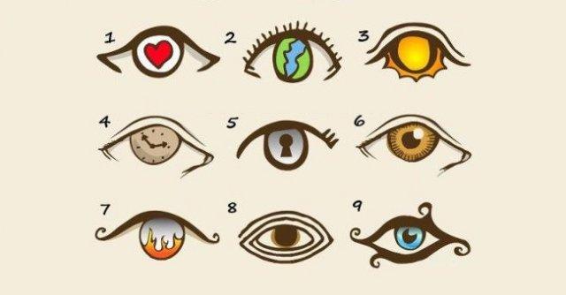 Тест «Дзеркало душі». Очі завжди кажуть правду