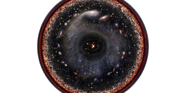 Весь видимий Всесвіт на одній картинці
