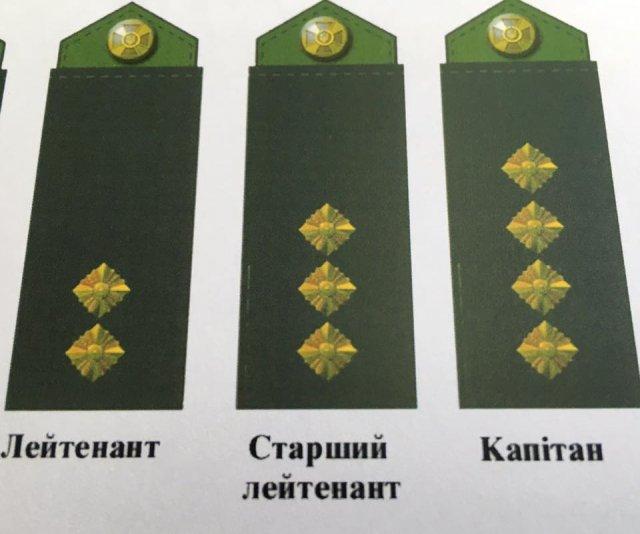 Що насправді означає слово «лейтенант»?