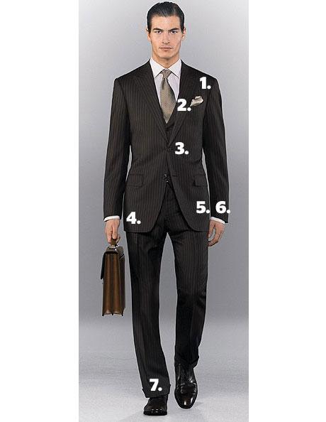 7 ознак ідеального костюма