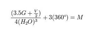 Математика, ручка «Паркер» і рецепт Мартіні