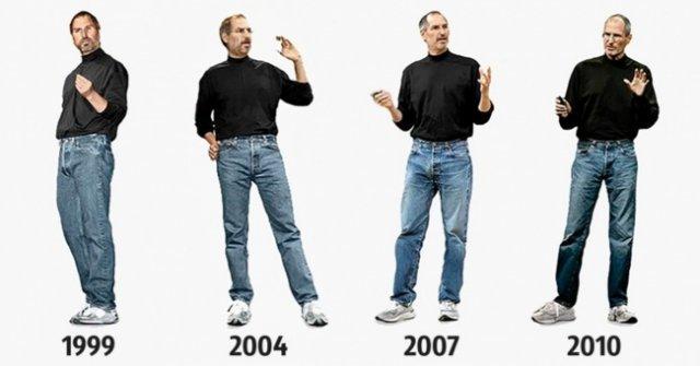 Чому мільйонери носять щодня один і той же одяг?