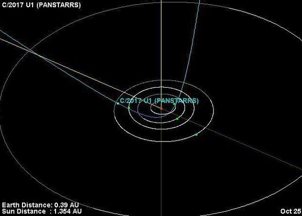Астрономи виявили першу в історії міжзоряну комету