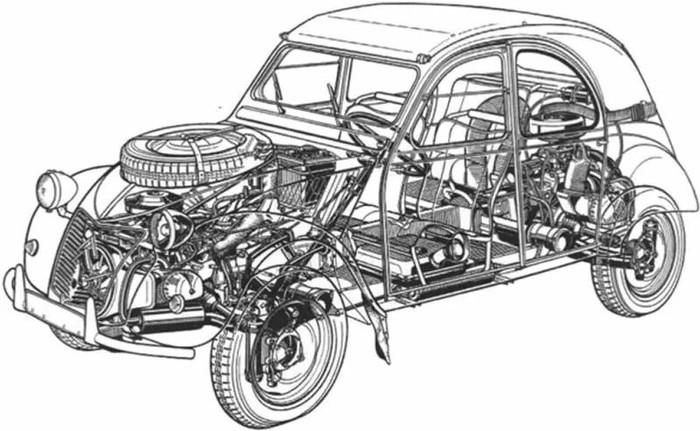 Сітроен з двома моторами. Один з найцікавіших позашляховиків (фото)