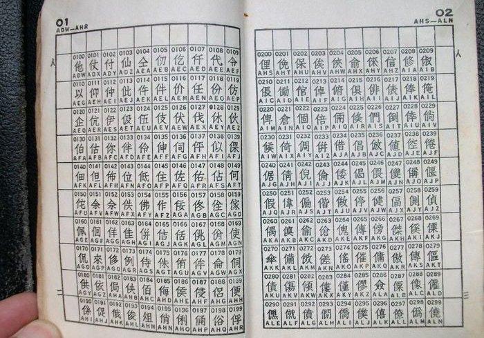 Китайський телеграф або чому освічений китаєць повинен знати 10 тис. ієрогліфів