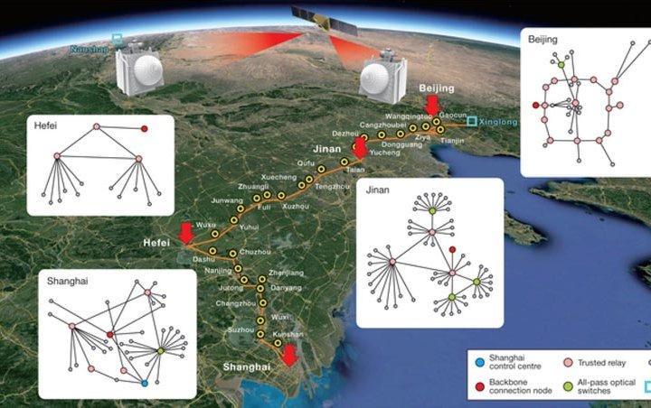 В Китаї розгорнули першу в світі інтегровану мережу надбезпечного квантового зв'язку