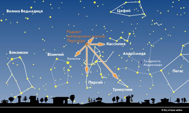 В ніч з 12 на 13 серпня Персеїди проходять свій пік (фото, відео)